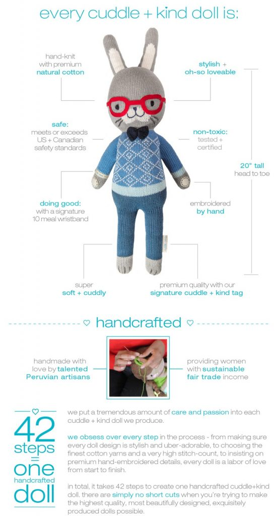 Cuddle + Kind:  The small shop hand-knit dolls that are fighting childhood hunger worldwide and providing sustainable fair trade wages for women.